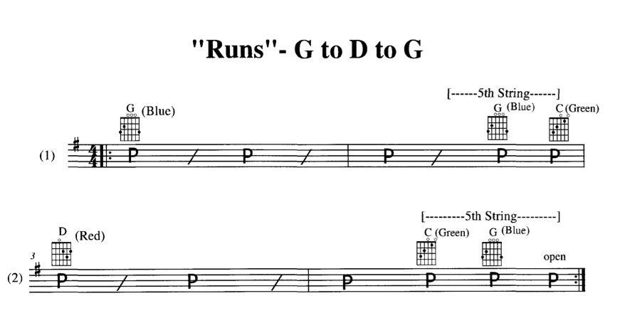 12 Lesson – G to D to G run Chord Buddy Europe – Learn to Play ...