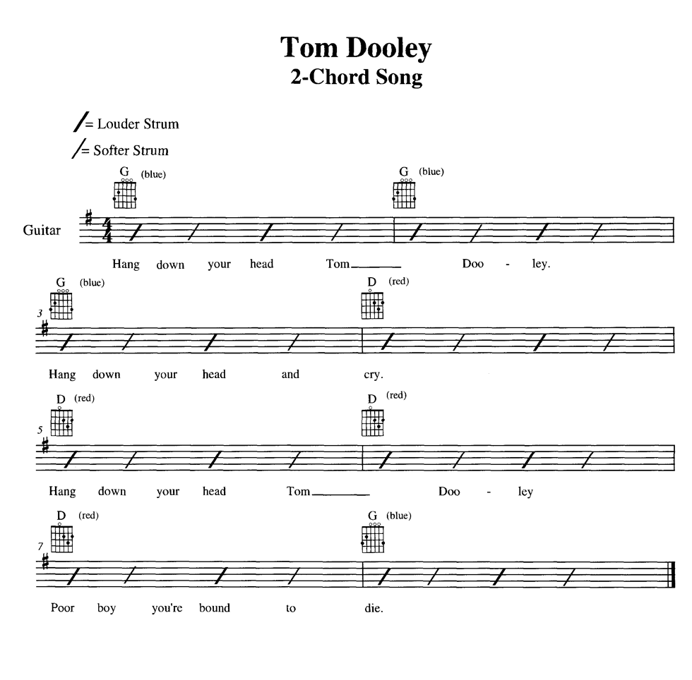 Tom Dooley Chord Buddy Europe Learn To Play Guitar Today Chord